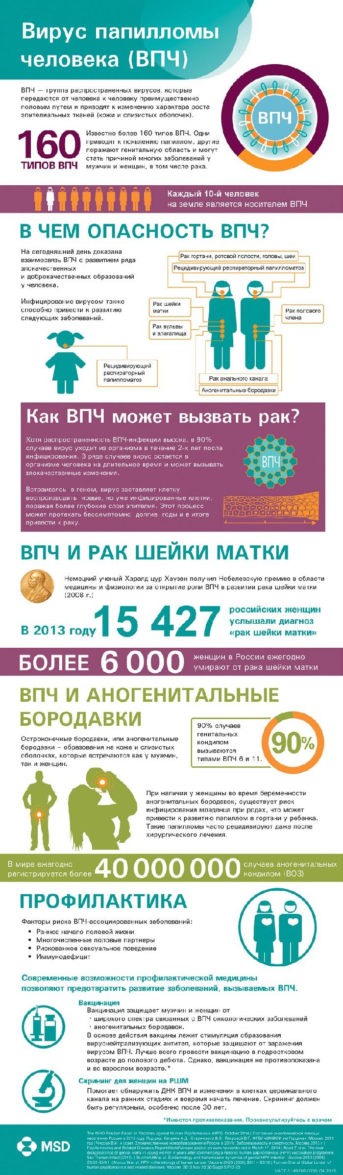 vaktsina-dlya-vlagalisha