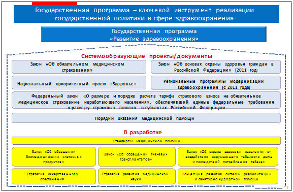Запасы минеральных ресурсов россии