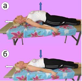 Рис. 2. Торможение ортостатической синергии в положении лёжа на спине волнообразными движениями туловища.