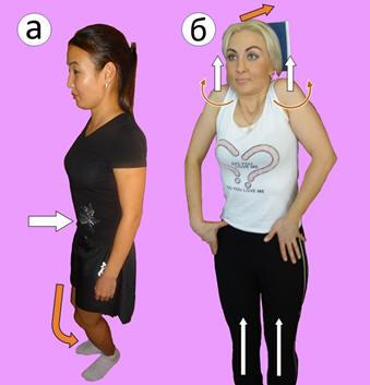 Рис. 4. Релаксация межлопаточной мускулатуры, разгибателей шеи и головы. Обозначения: а – принятие исходного положения, б – выполнение упражнения