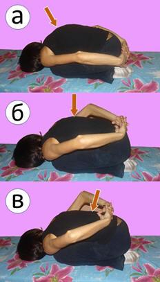 Рис. 11. Целенаправленная релаксация мышц грудного отдела позвоночника в положении сидя на пятках. Обозначения: а – положение рук для воздействия на верхне-грудной отдел позвоночника, б – положение рук для воздействия на средне-грудной отдел позвоночника, в – положение рук для воздействия на нижне-грудной отдел позвоночника
