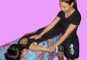Рис. 9. Мобилизация плечевого сустава в направлении внутренней ротации в положении лёжа на животе при болевом синдроме высокой интенсивности. Обозначения: а – первая фаза упражнения, б – вторая фаза упражнения