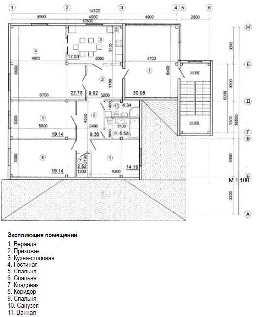 Бизнес план зуботехнической лаборатории